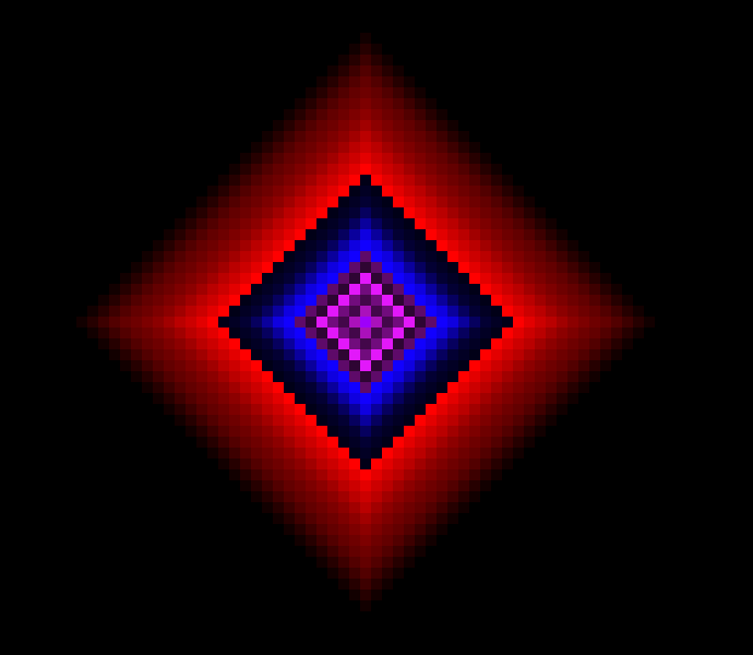 Glow | Pixel Art Maker